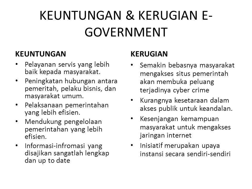 KEUNTUNGAN & KERUGIAN E-GOVERNMENT
