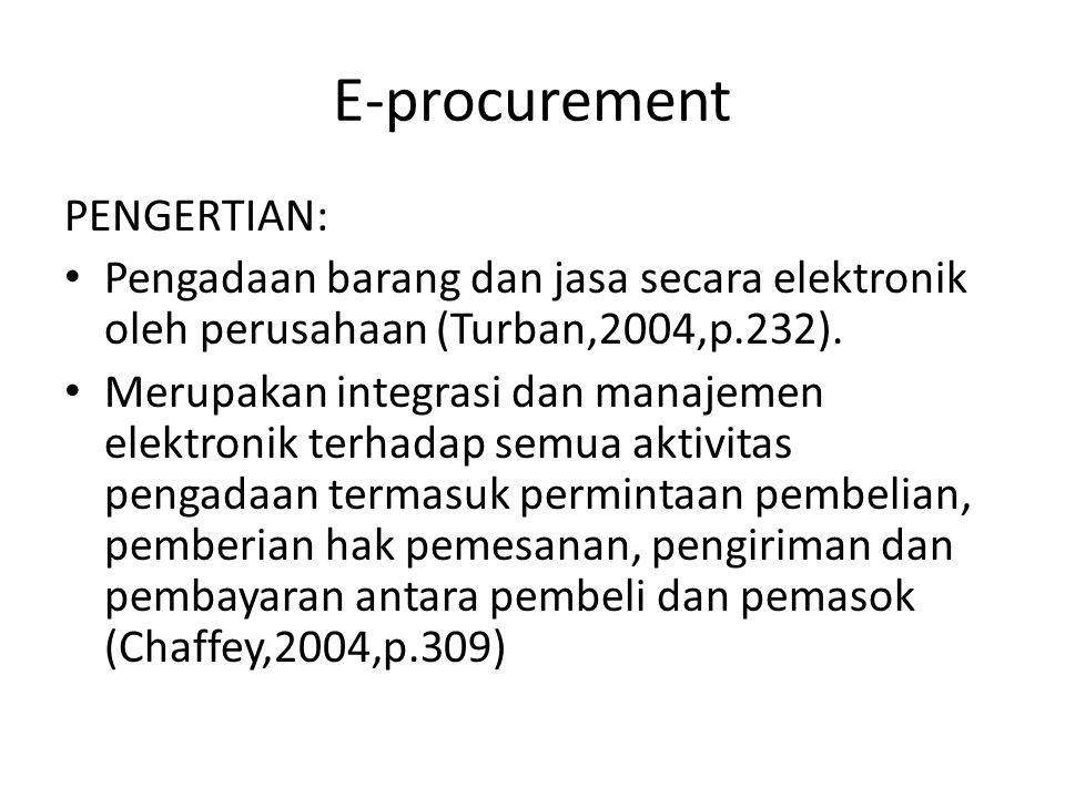 E-procurement PENGERTIAN: