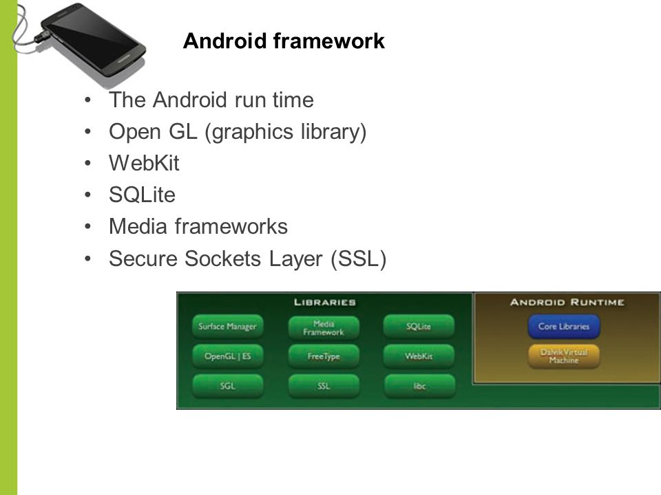 Android framework The Android run time. Open GL (graphics library) WebKit. SQLite. Media frameworks.