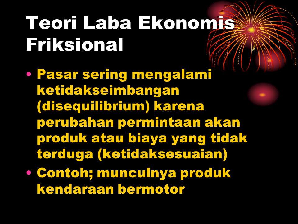 Teori Laba Ekonomis Friksional