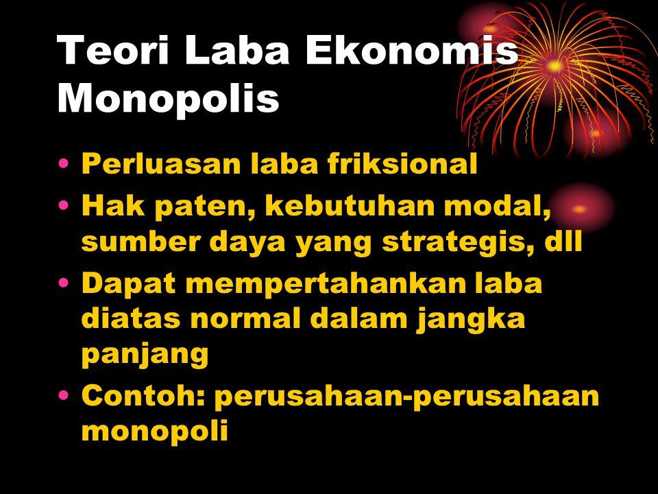 Teori Laba Ekonomis Monopolis