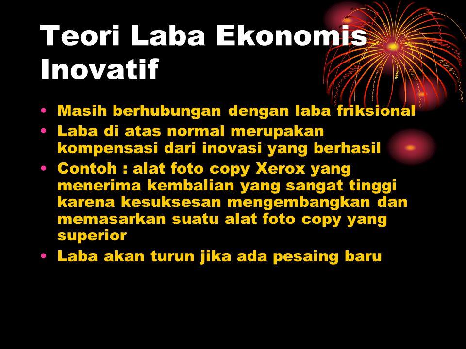 Teori Laba Ekonomis Inovatif