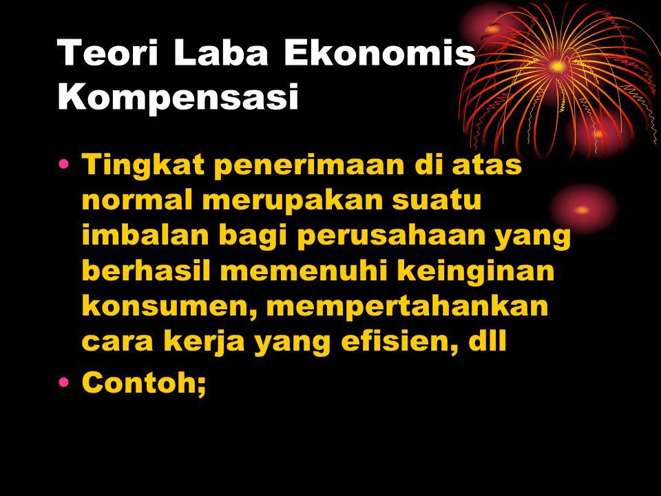 Teori Laba Ekonomis Kompensasi