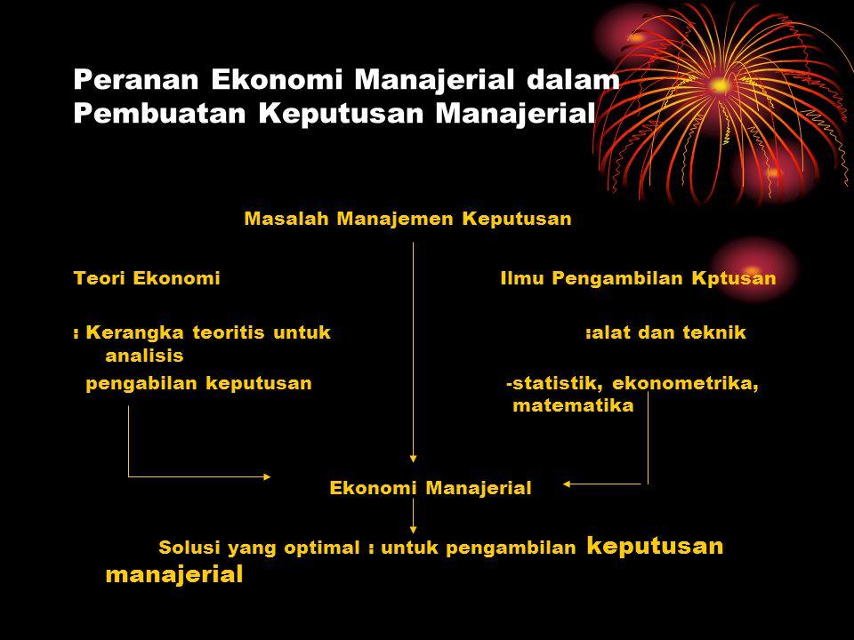 Peranan Ekonomi Manajerial dalam Pembuatan Keputusan Manajerial
