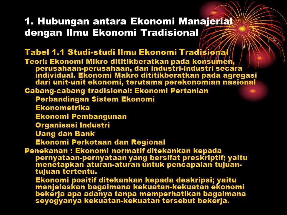 1. Hubungan antara Ekonomi Manajerial dengan Ilmu Ekonomi Tradisional