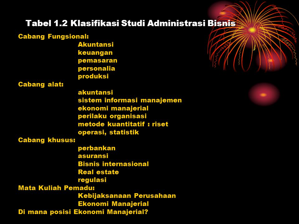 Tabel 1.2 Klasifikasi Studi Administrasi Bisnis