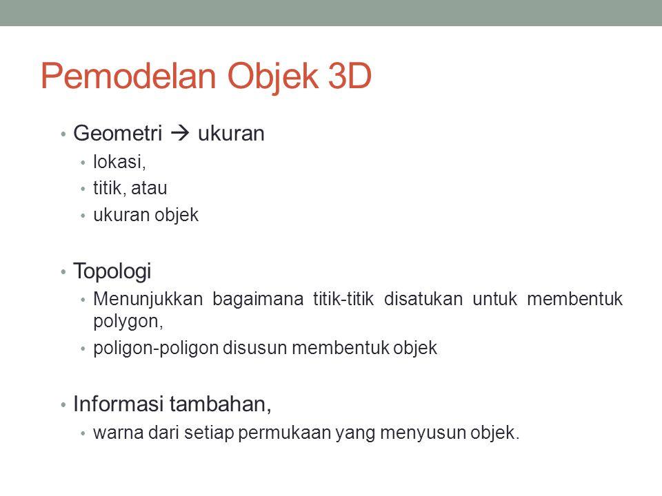 Pemodelan Objek 3D Geometri  ukuran Topologi Informasi tambahan,