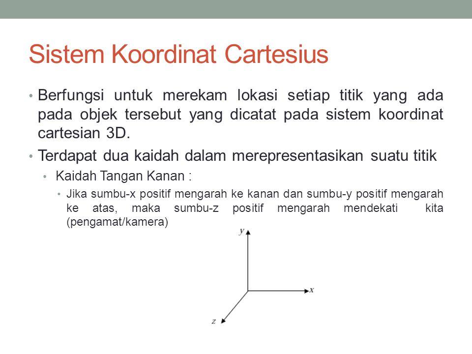 Sistem Koordinat Cartesius
