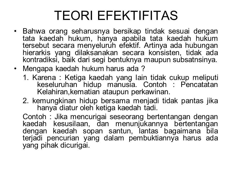 TEORI EFEKTIFITAS
