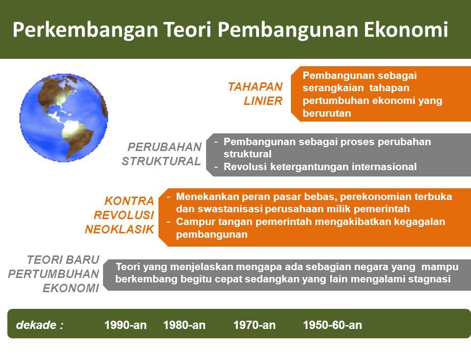 Perkembangan Teori Pembangunan Ekonomi