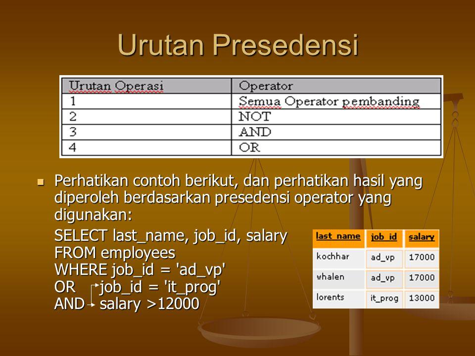 Urutan Presedensi Perhatikan contoh berikut, dan perhatikan hasil yang diperoleh berdasarkan presedensi operator yang digunakan: