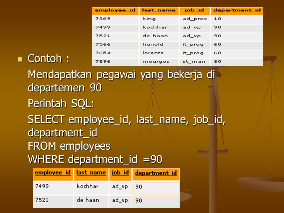 Contoh : Mendapatkan pegawai yang bekerja di departemen 90. Perintah SQL: