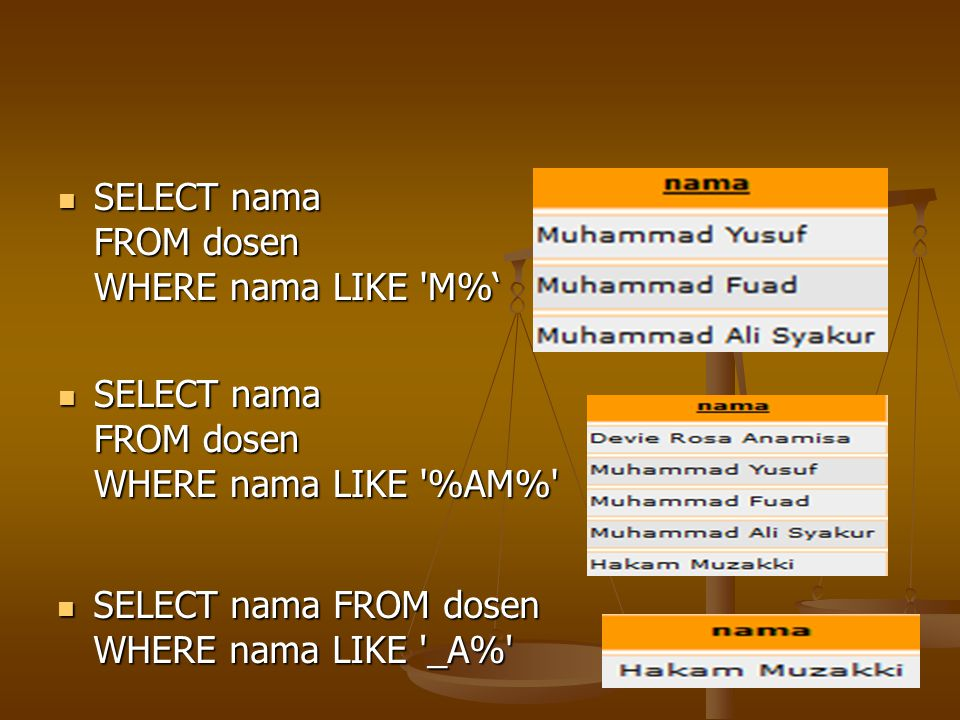 SELECT nama FROM dosen WHERE nama LIKE M%'