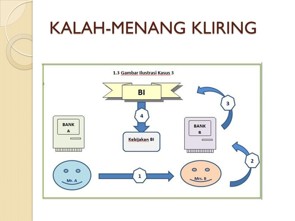 KALAH-MENANG KLIRING