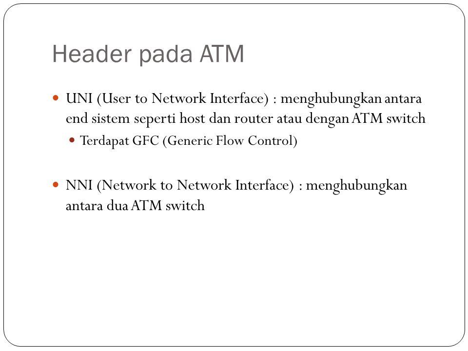 Header pada ATM UNI (User to Network Interface) : menghubungkan antara end sistem seperti host dan router atau dengan ATM switch.