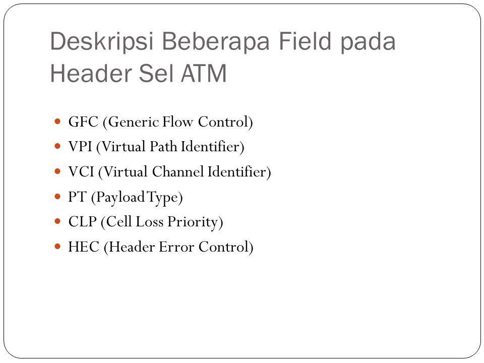 Deskripsi Beberapa Field pada Header Sel ATM