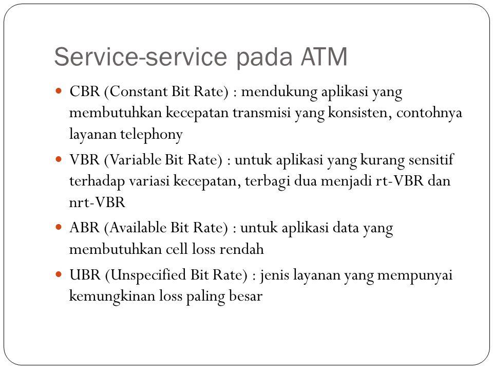 Service-service pada ATM