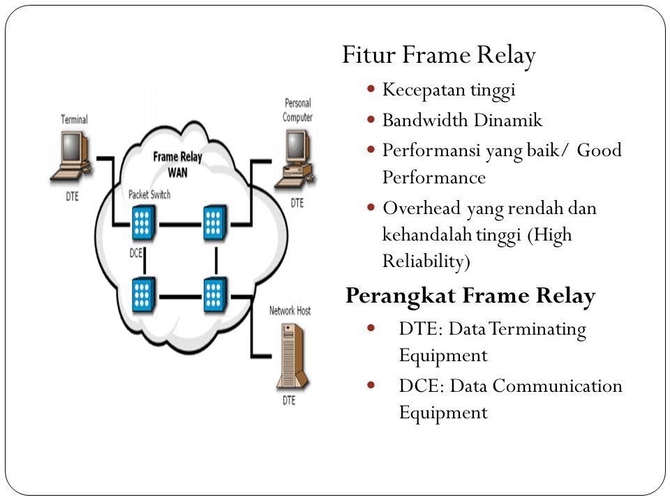 Fitur Frame Relay Perangkat Frame Relay Kecepatan tinggi
