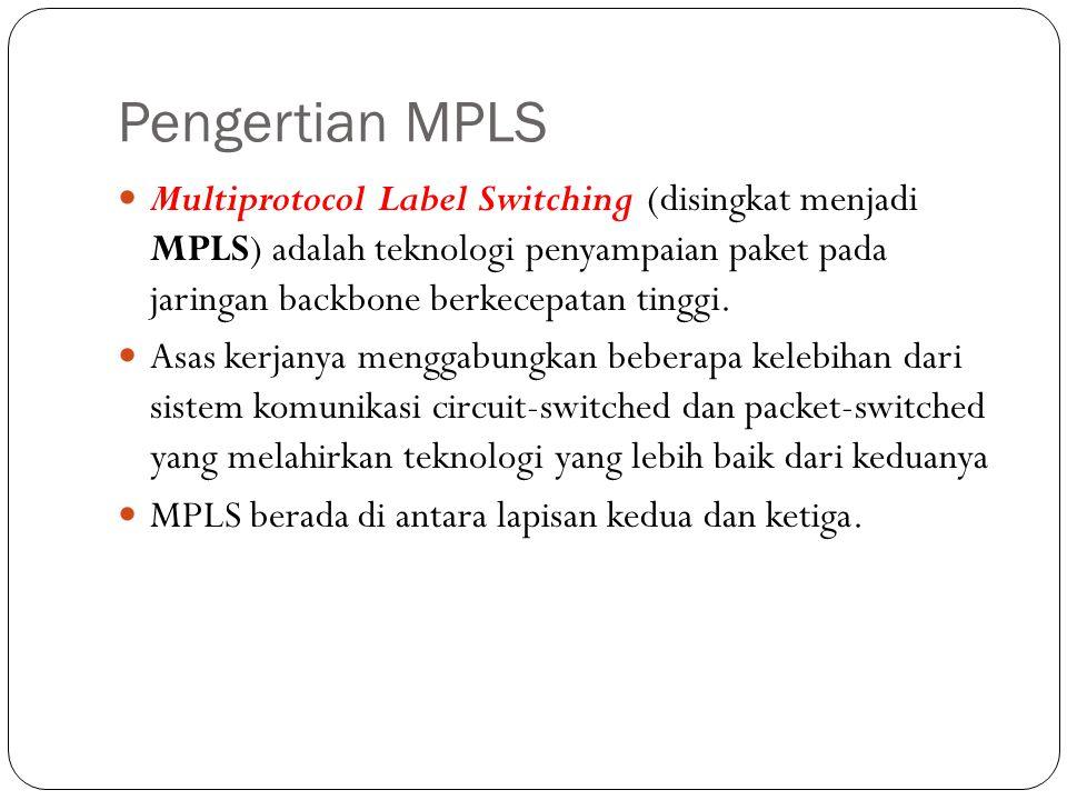 Pengertian MPLS