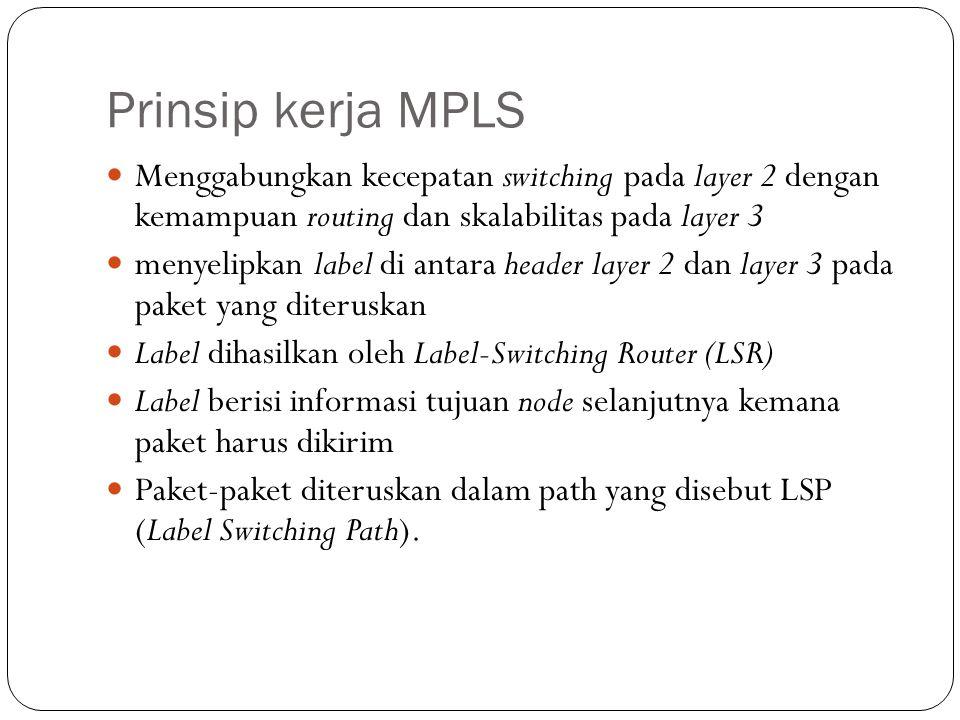 Prinsip kerja MPLS Menggabungkan kecepatan switching pada layer 2 dengan kemampuan routing dan skalabilitas pada layer 3.