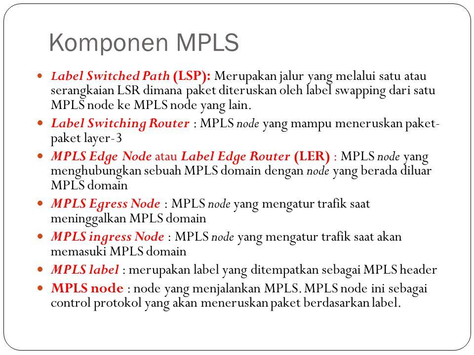 Komponen MPLS