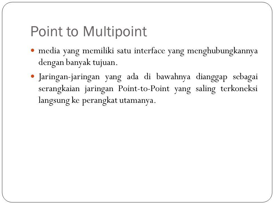 Point to Multipoint media yang memiliki satu interface yang menghubungkannya dengan banyak tujuan.