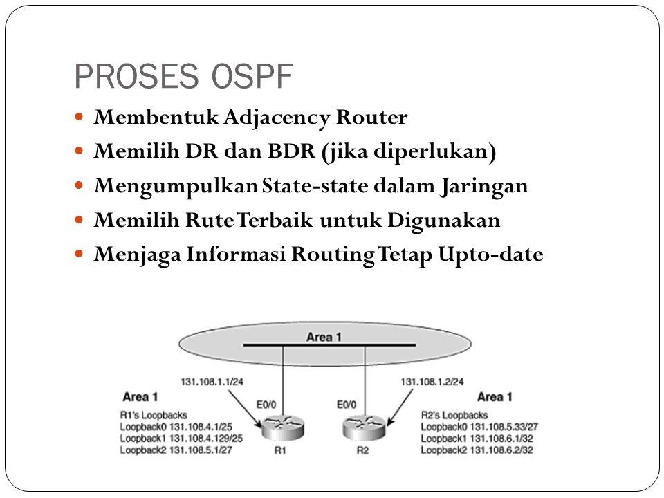 PROSES OSPF Membentuk Adjacency Router