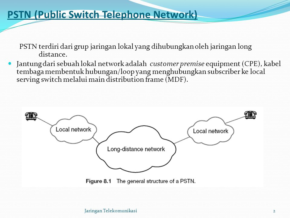 PSTN (Public Switch Telephone Network)