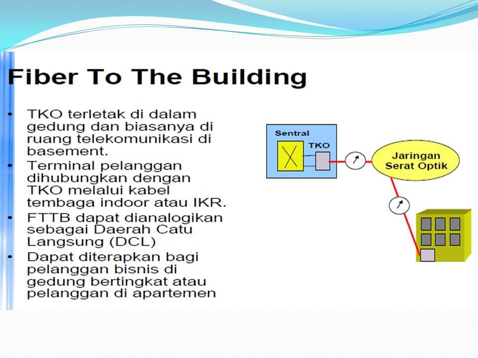 IKR = Instalasi Kabel Rumah