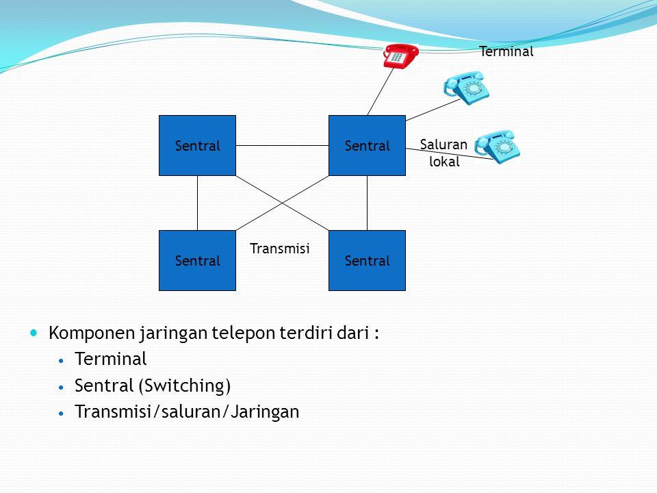 Komponen jaringan telepon terdiri dari : Terminal Sentral (Switching)
