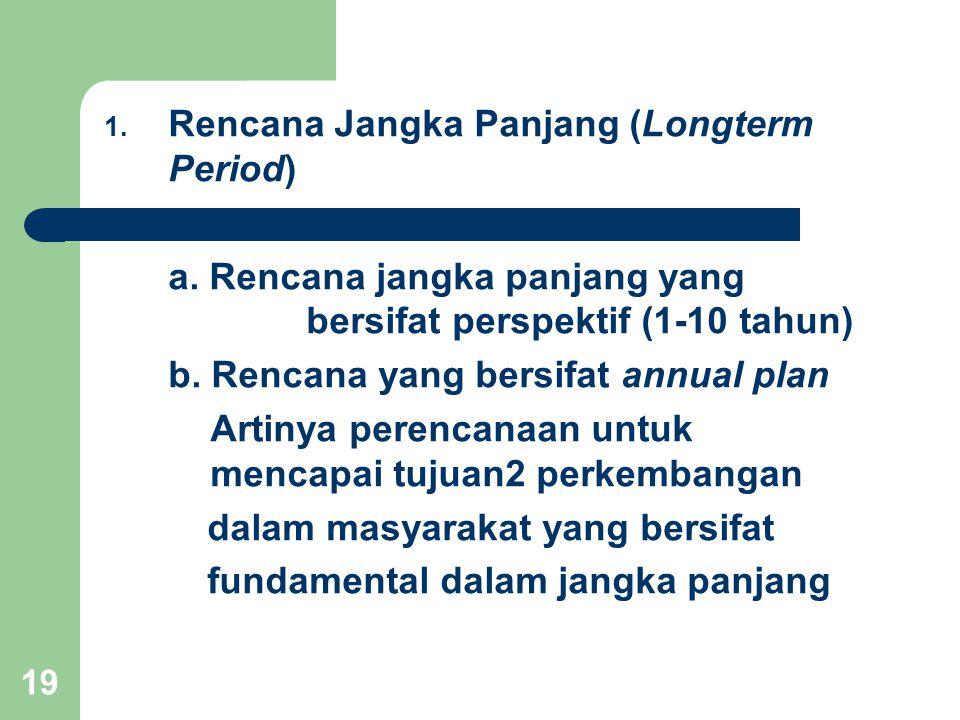 Rencana Jangka Panjang (Longterm Period)