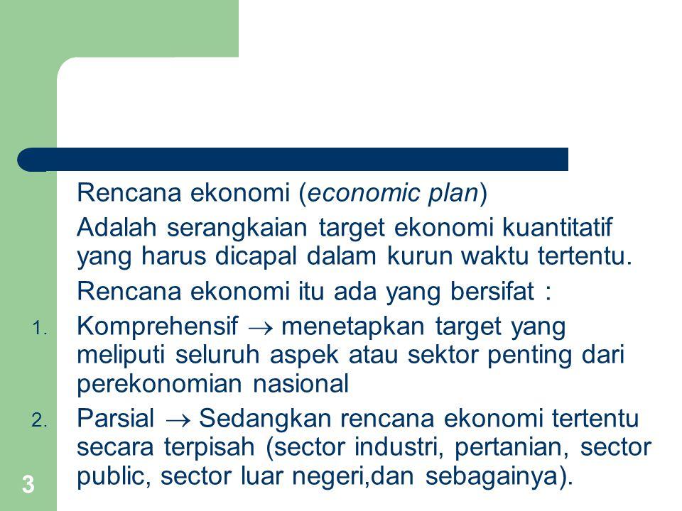 Rencana ekonomi (economic plan)