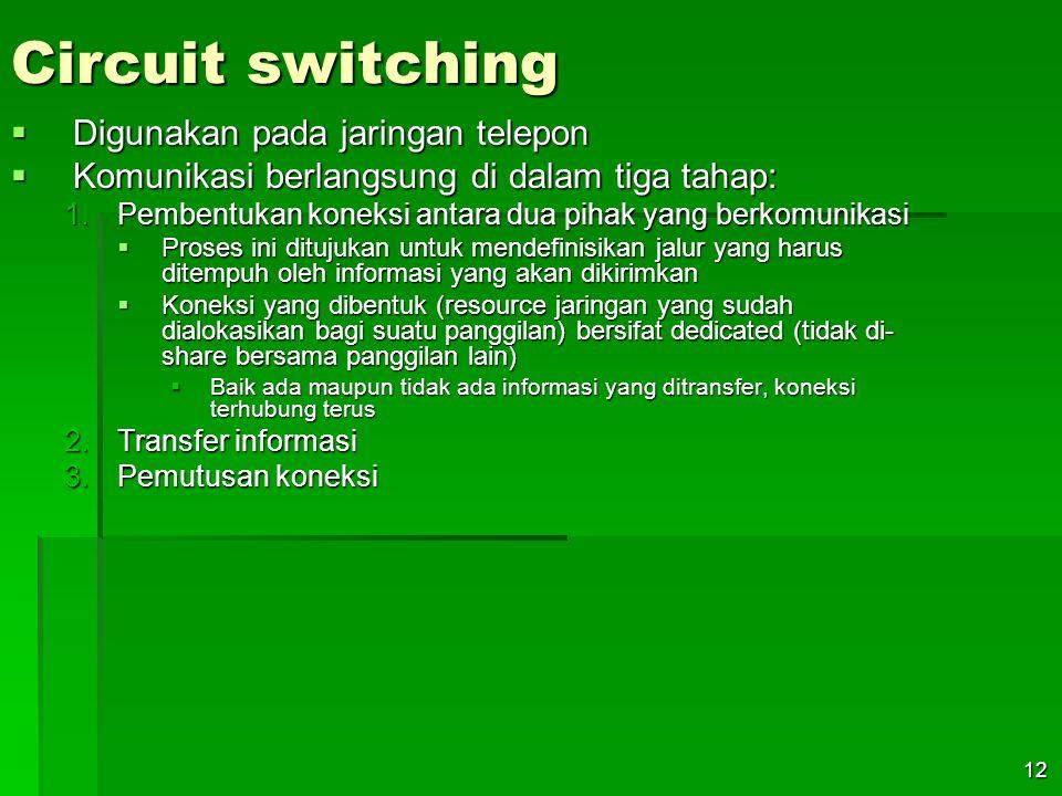 Circuit switching Digunakan pada jaringan telepon