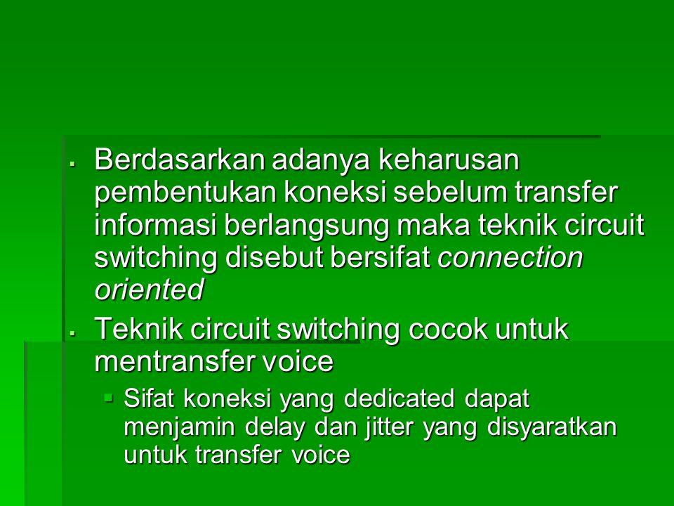 Teknik circuit switching cocok untuk mentransfer voice