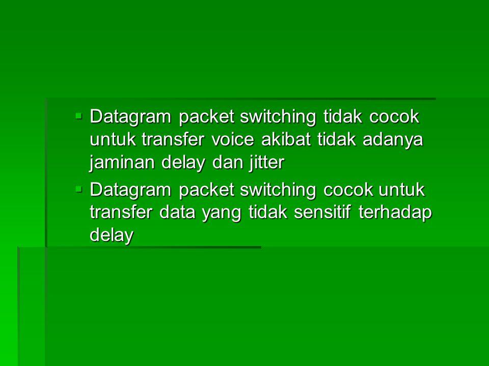 Datagram packet switching tidak cocok untuk transfer voice akibat tidak adanya jaminan delay dan jitter