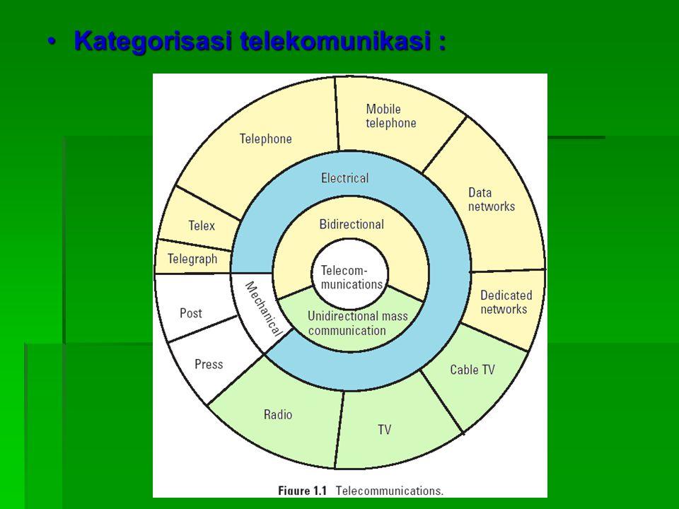 Kategorisasi telekomunikasi :