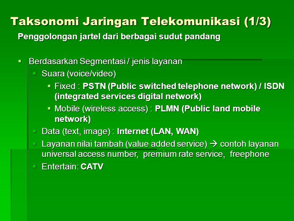 Taksonomi Jaringan Telekomunikasi (1/3)