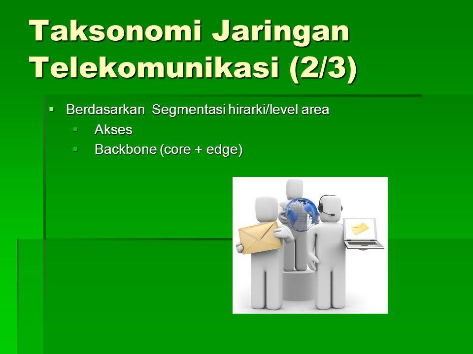 Taksonomi Jaringan Telekomunikasi (2/3)
