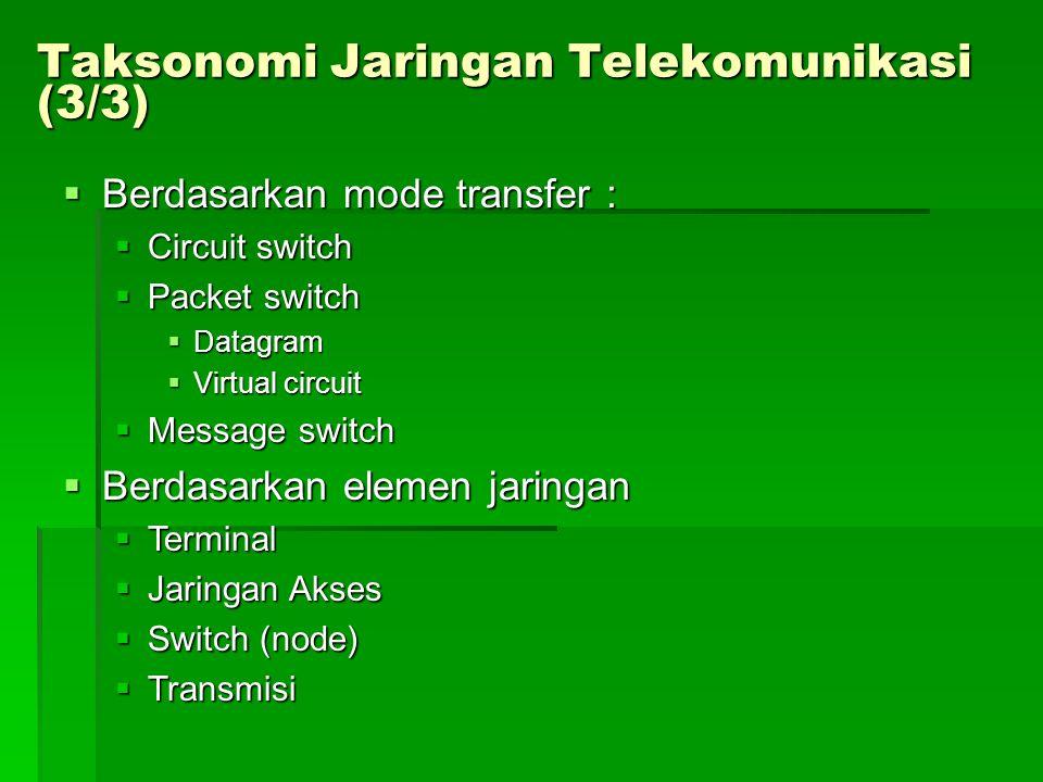 Taksonomi Jaringan Telekomunikasi (3/3)
