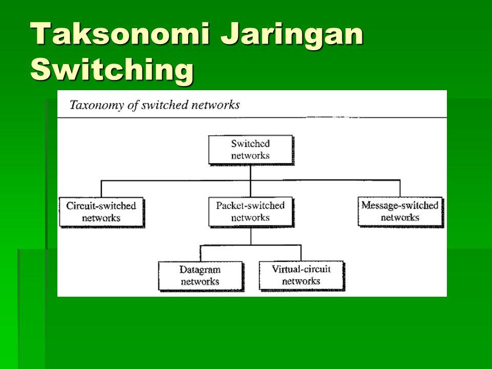 Taksonomi Jaringan Switching