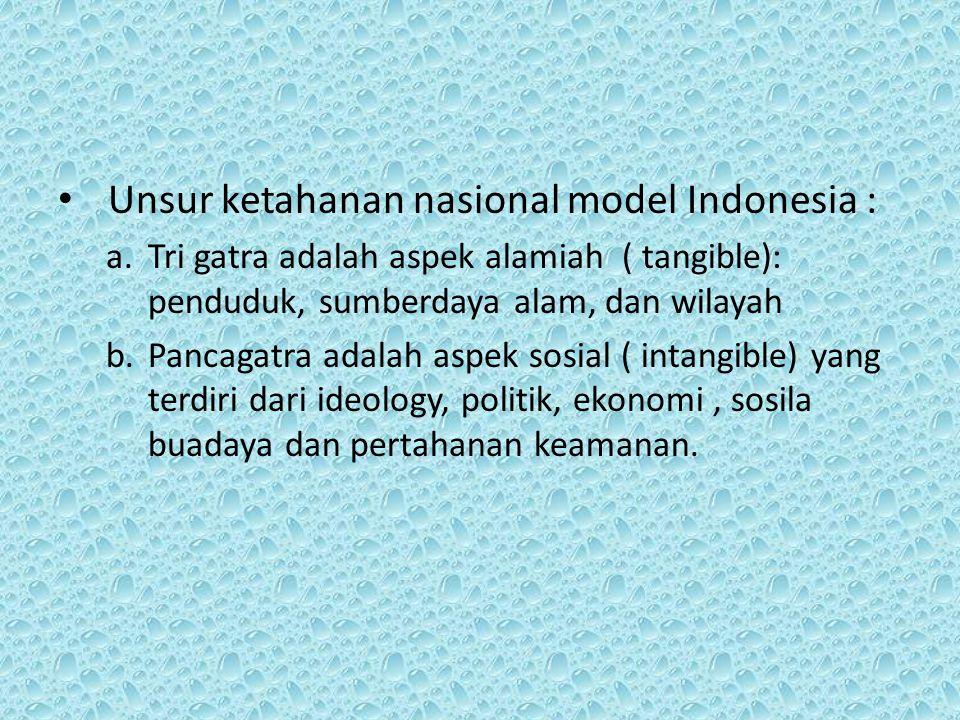 Unsur ketahanan nasional model Indonesia :