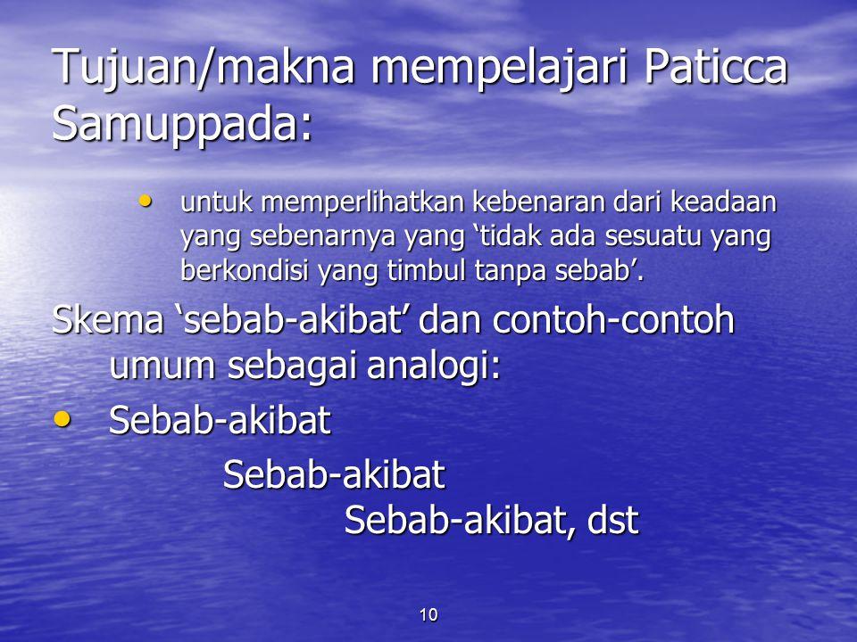 Tujuan/makna mempelajari Paticca Samuppada: