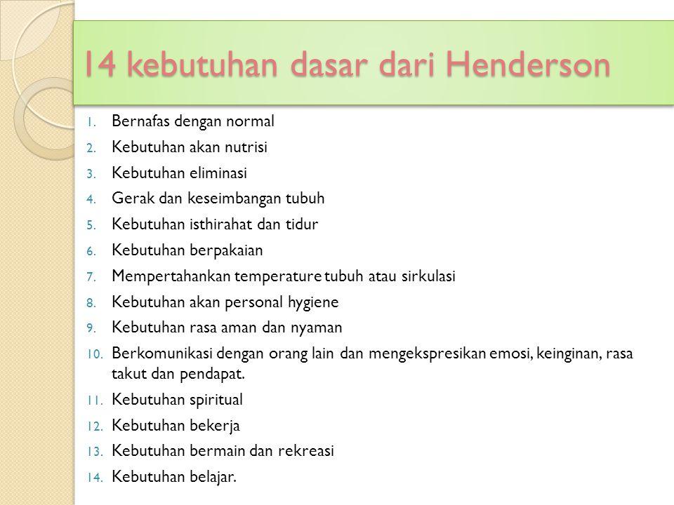 14 kebutuhan dasar dari Henderson
