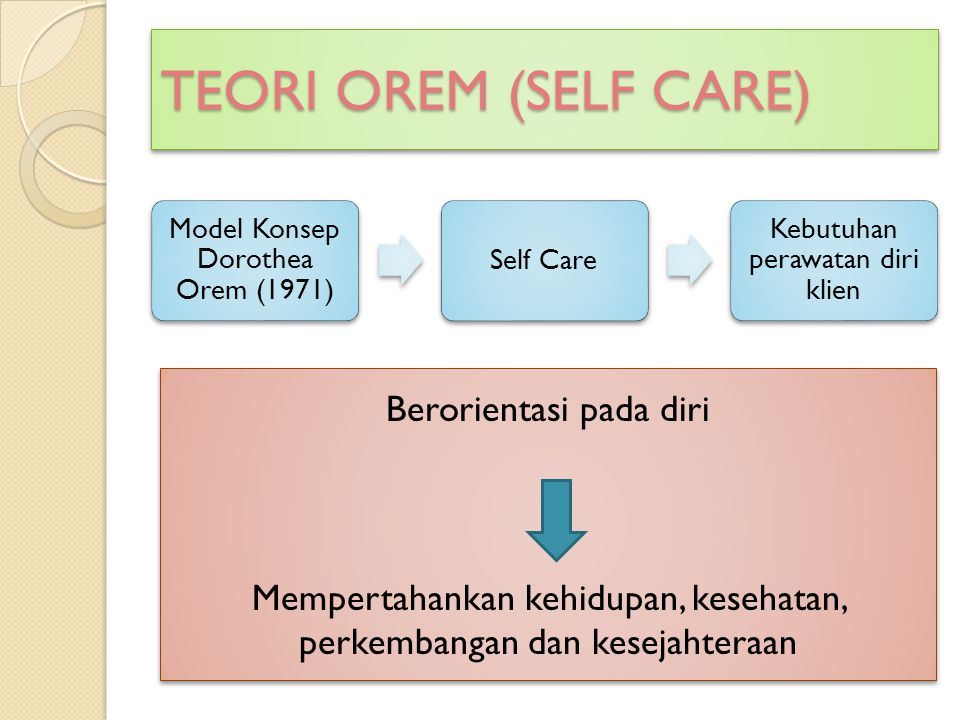 TEORI OREM (SELF CARE) Berorientasi pada diri