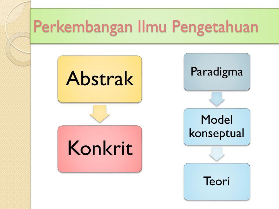 Perkembangan Ilmu Pengetahuan