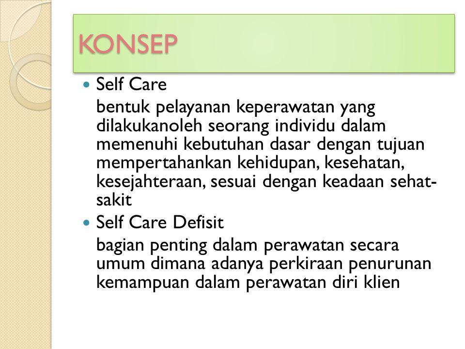 KONSEP Self Care.