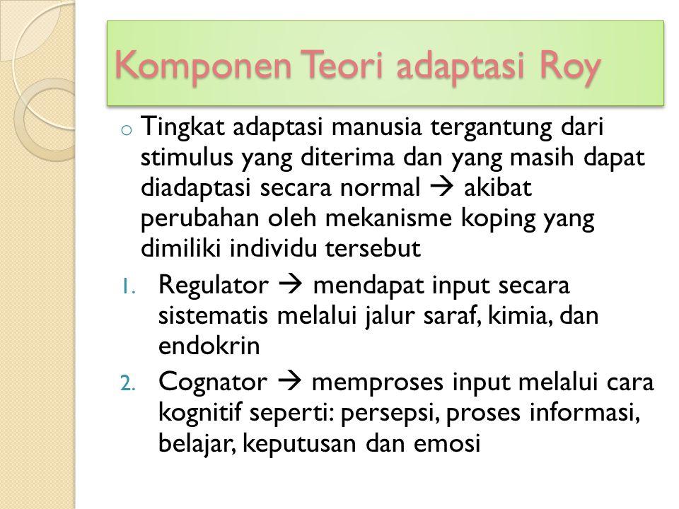 Komponen Teori adaptasi Roy