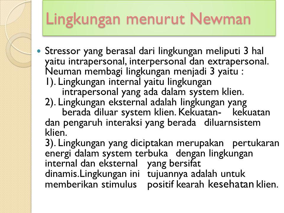 Lingkungan menurut Newman