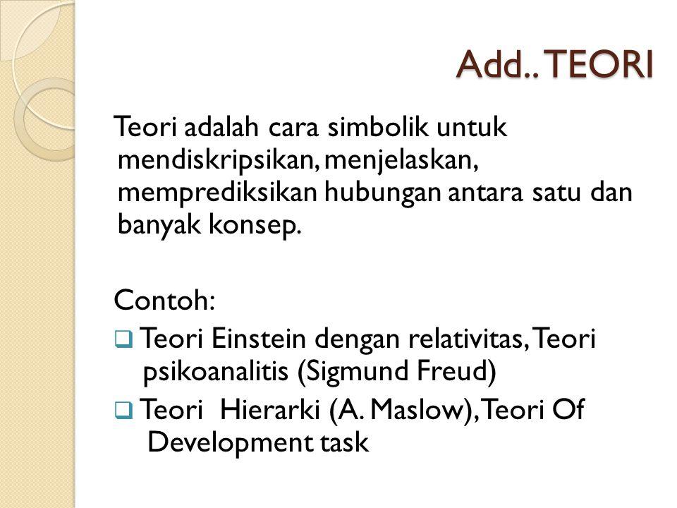 Add.. TEORI Teori adalah cara simbolik untuk mendiskripsikan, menjelaskan, memprediksikan hubungan antara satu dan banyak konsep.