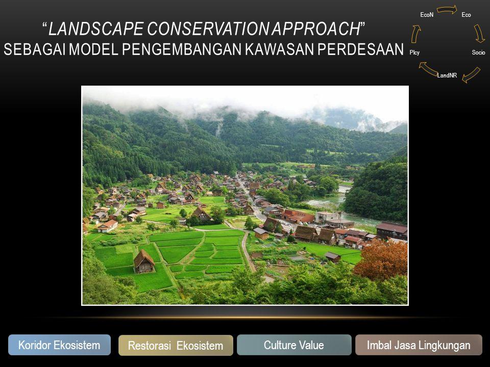 Landscape Conservation Approach Sebagai Model Pengembangan Kawasan Perdesaan